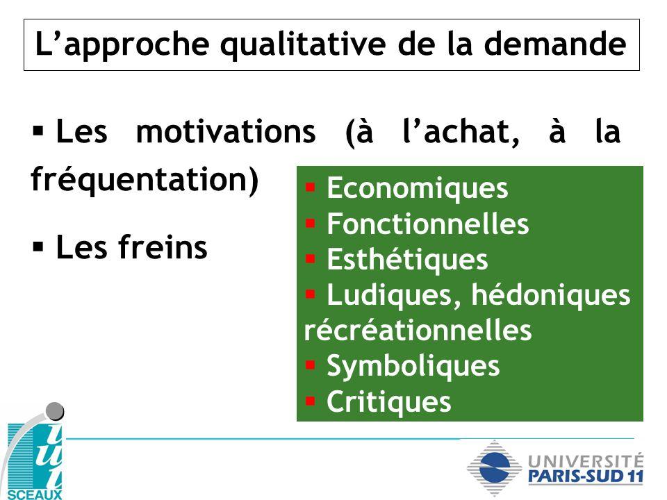 L'approche qualitative de la demande