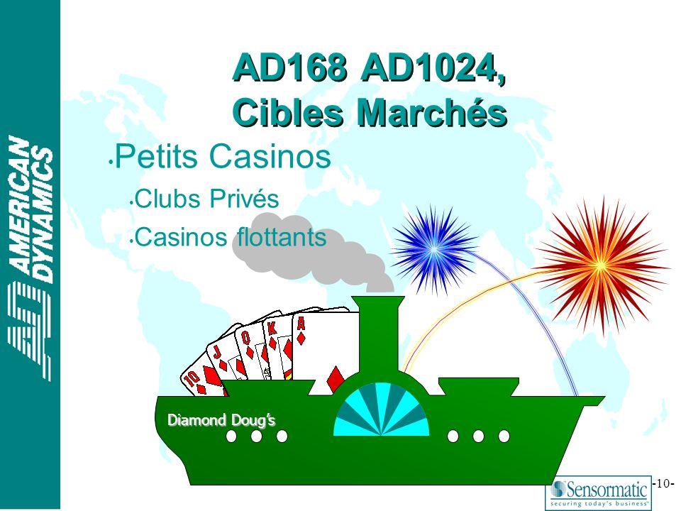 AD168 AD1024, Cibles Marchés Petits Casinos Clubs Privés