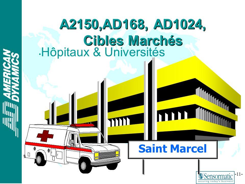 A2150,AD168, AD1024, Cibles Marchés Hôpitaux & Universités