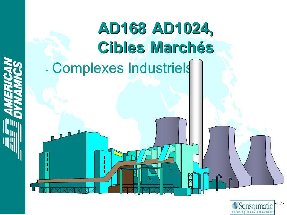 AD168 AD1024, Cibles Marchés Complexes Industriels