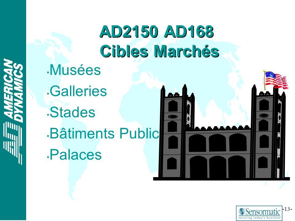 AD2150 AD168 Cibles Marchés Musées Galleries Stades Bâtiments Publics