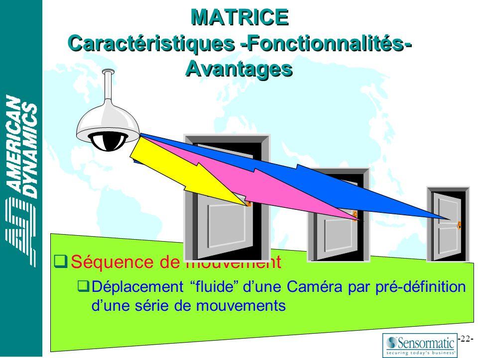 MATRICE Caractéristiques -Fonctionnalités- Avantages