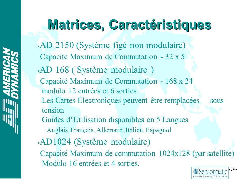 Matrices, Caractéristiques
