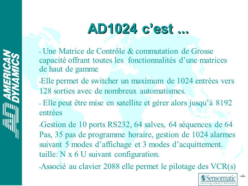 AD1024 c'est ... Une Matrice de Contrôle & commutation de Grosse capacité offrant toutes les fonctionnalités d'une matrices de haut de gamme.