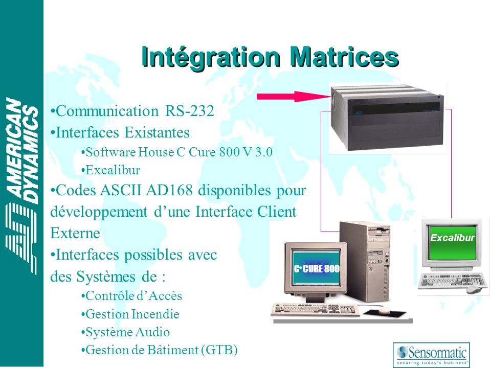 Intégration Matrices Communication RS-232 Interfaces Existantes