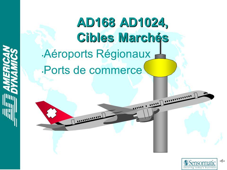 AD168 AD1024, Cibles Marchés Aéroports Régionaux Ports de commerce