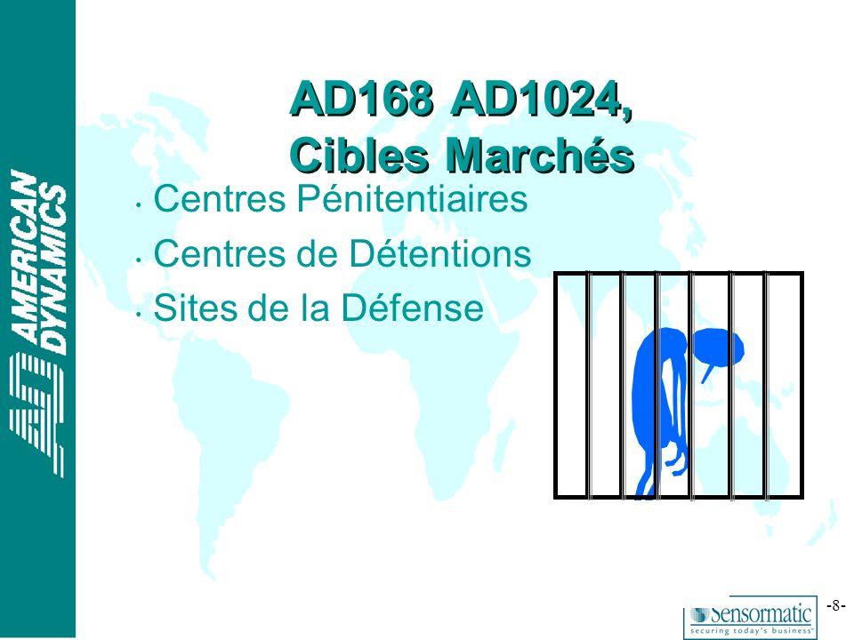 AD168 AD1024, Cibles Marchés Centres Pénitentiaires
