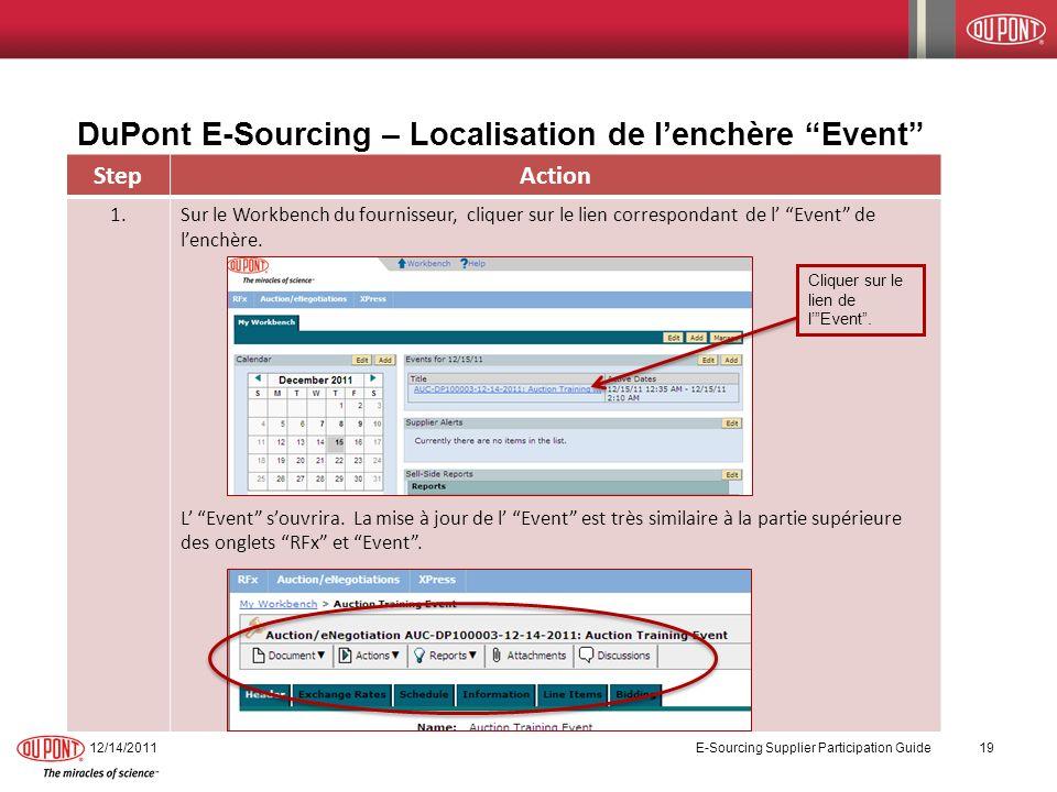 DuPont E-Sourcing – Localisation de l'enchère Event