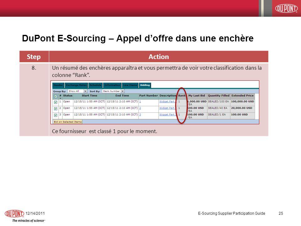 DuPont E-Sourcing – Appel d'offre dans une enchère