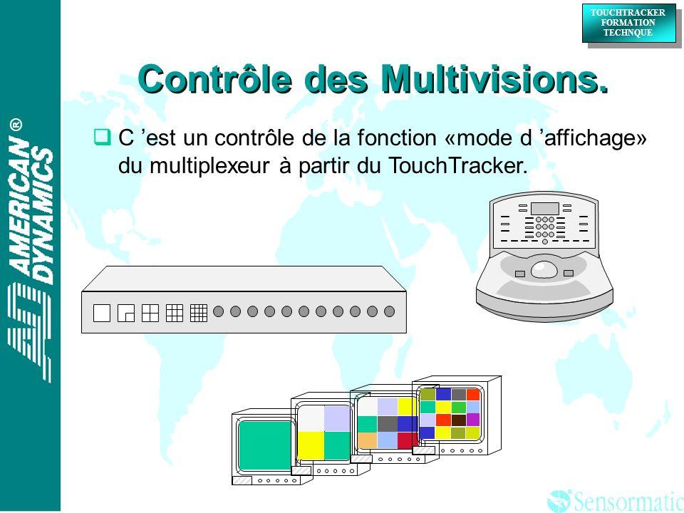 Contrôle des Multivisions.