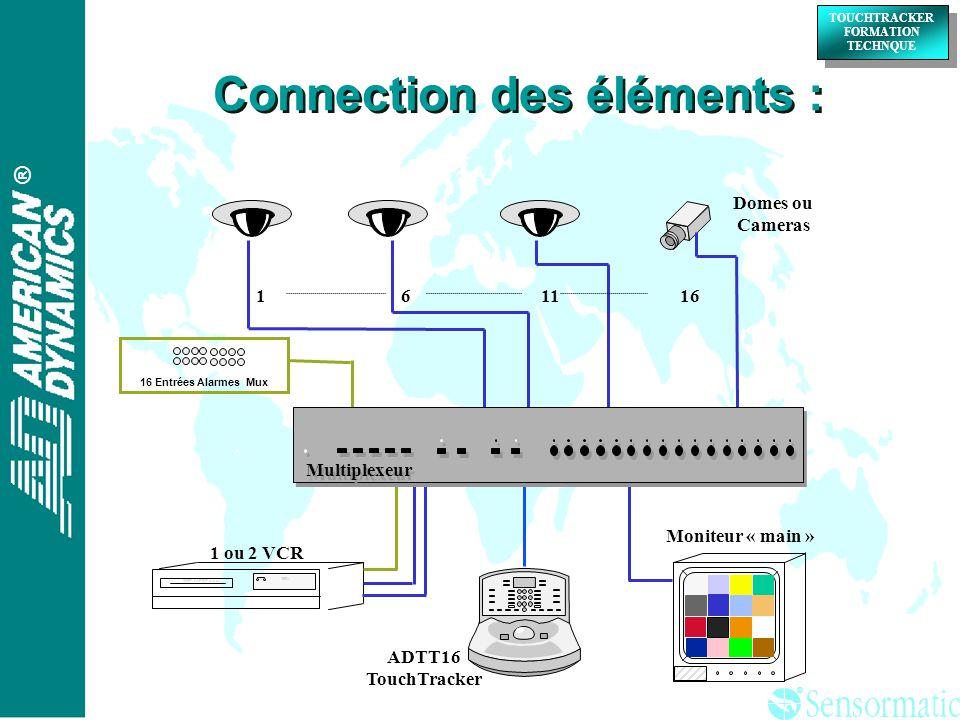 Connection des éléments :