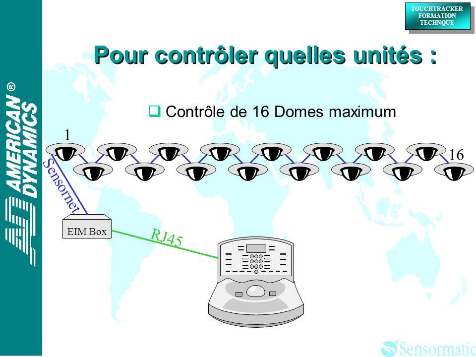 Pour contrôler quelles unités :
