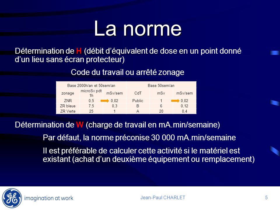 La normeDétermination de H (débit d'équivalent de dose en un point donné d'un lieu sans écran protecteur)