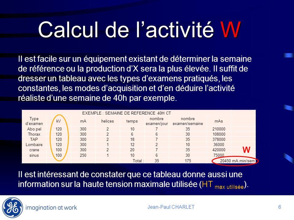 Calcul de l'activité W