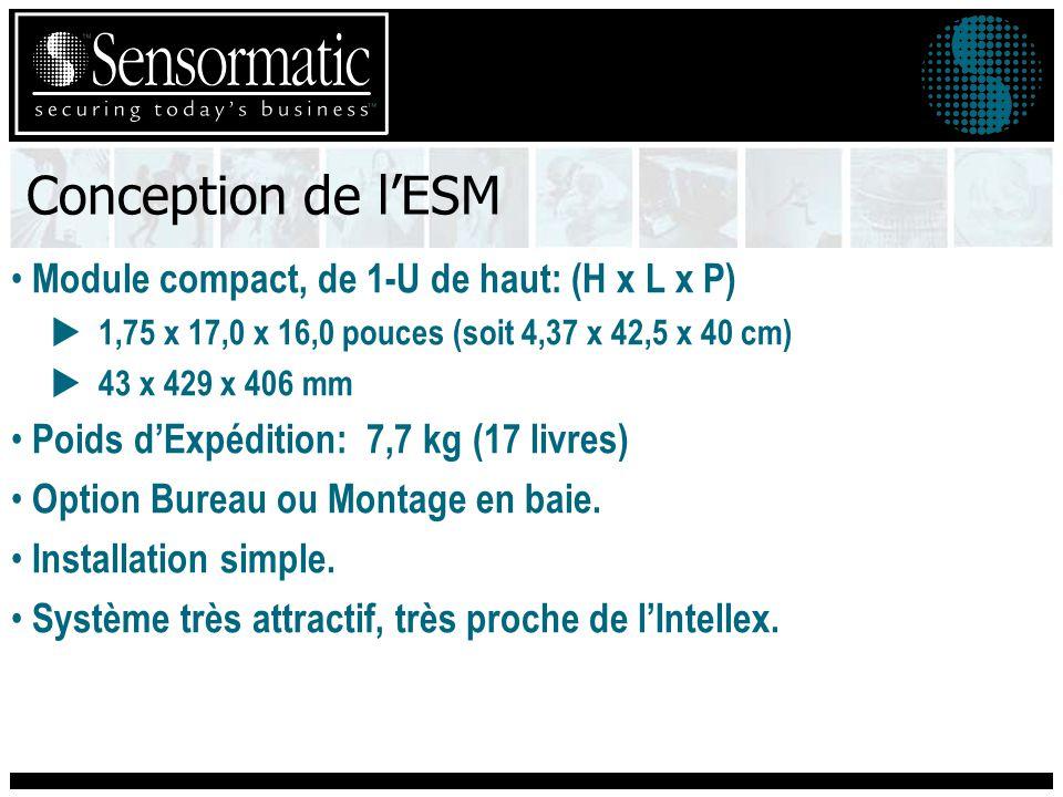 Conception de l'ESM Module compact, de 1-U de haut: (H x L x P)