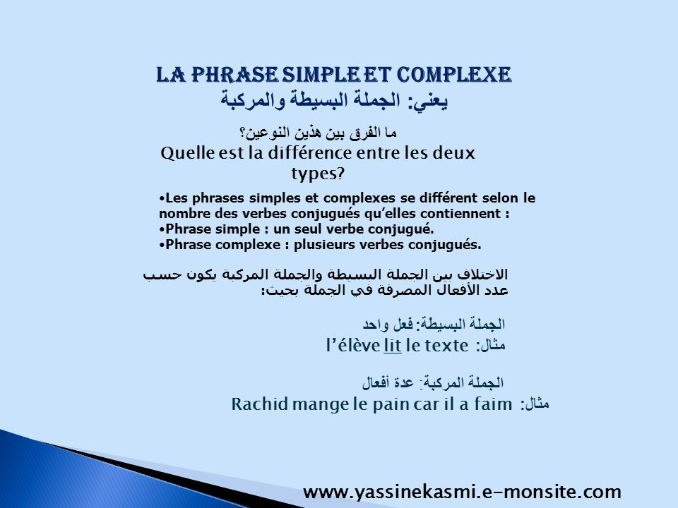 La phrase simple et complexe يعني: الجملة البسيطة والمركبة