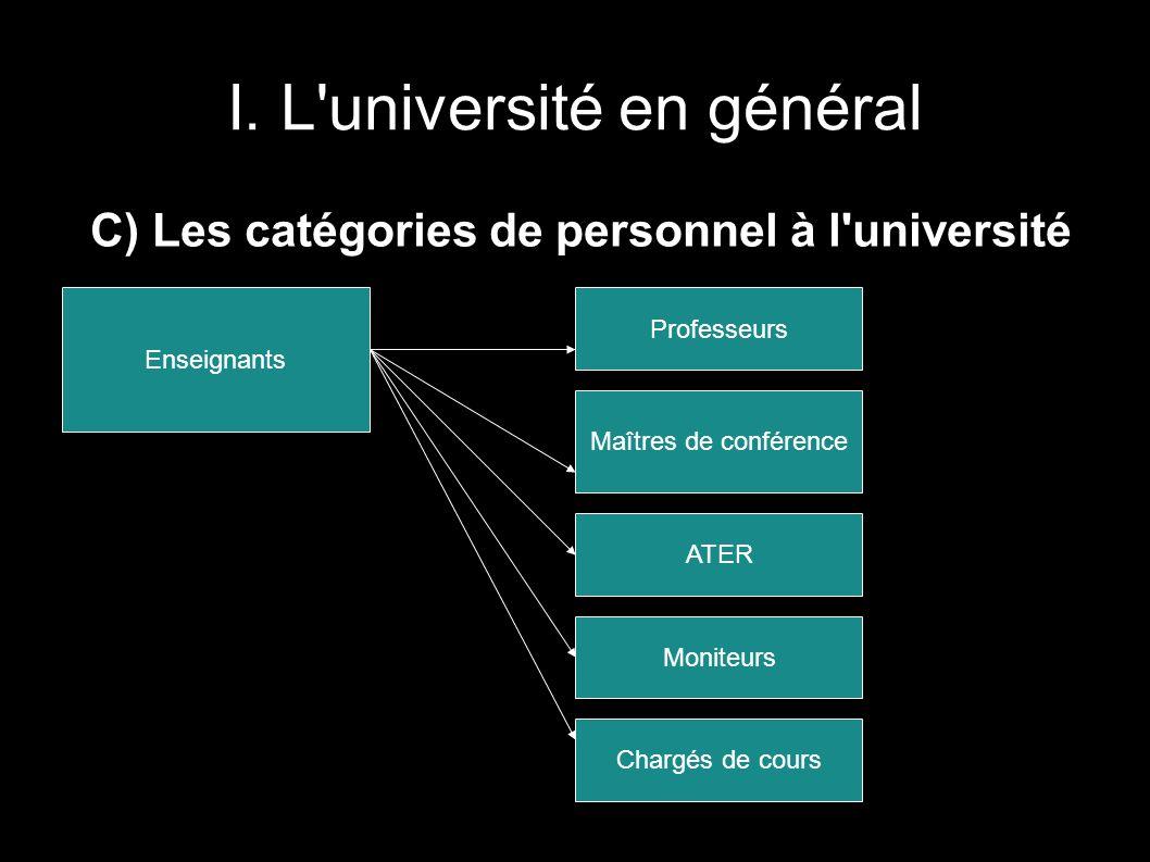 I. L université en général
