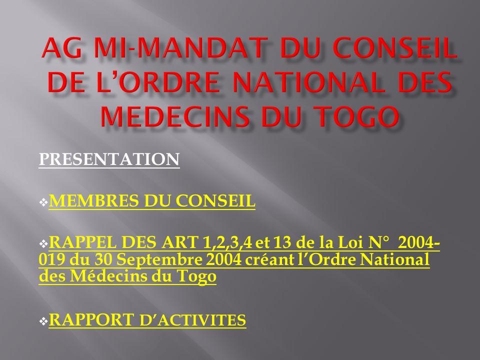 AG MI-MANDAT DU CONSEIL DE L'ORDRE NATIONAL DES MEDECINS DU TOGO