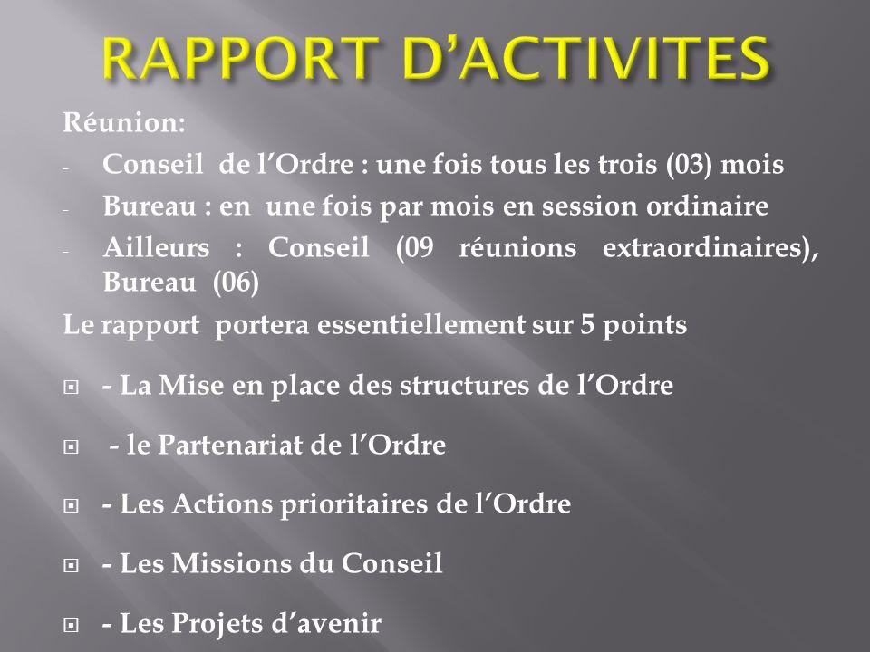 RAPPORT D'ACTIVITES Réunion: