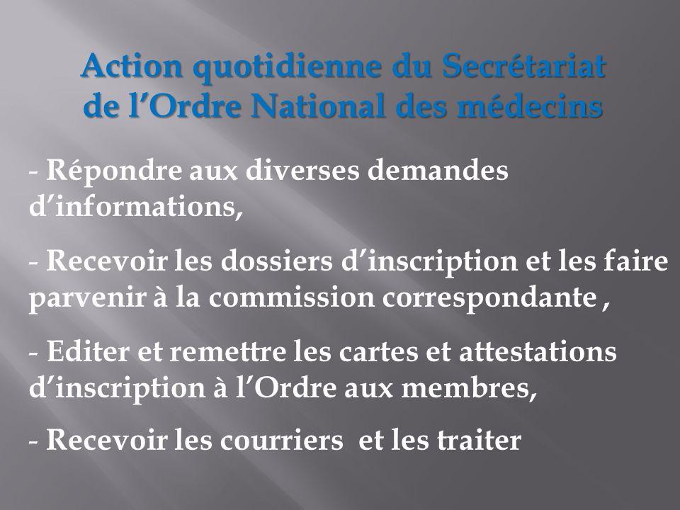 Action quotidienne du Secrétariat de l'Ordre National des médecins