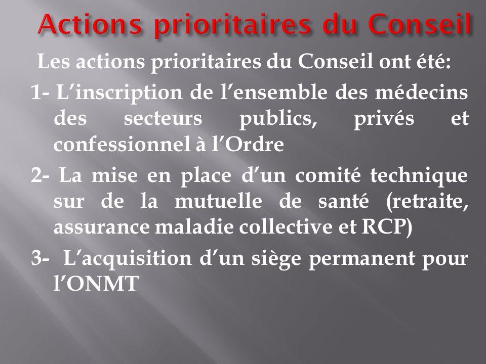 Actions prioritaires du Conseil