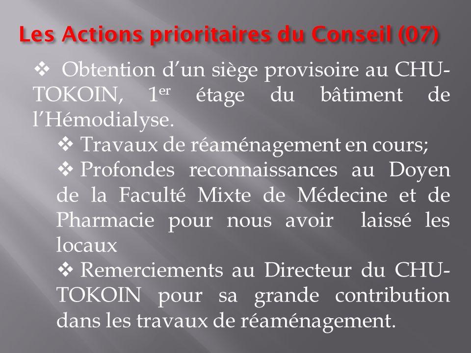 Les Actions prioritaires du Conseil (07)
