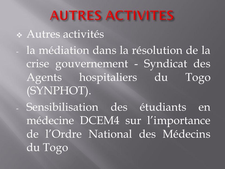 AUTRES ACTIVITES Autres activités