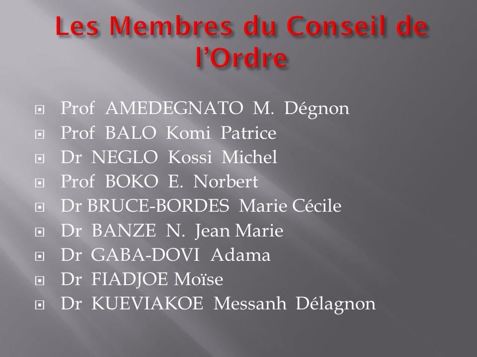 Les Membres du Conseil de l'Ordre