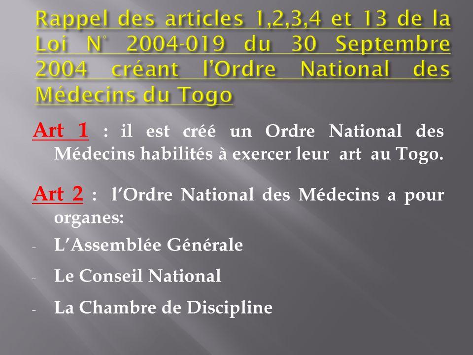 Art 2 : l'Ordre National des Médecins a pour organes: