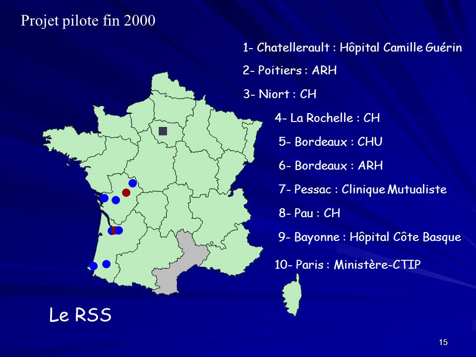 Le RSS Projet pilote fin 2000