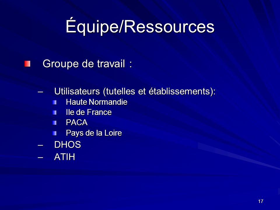 Équipe/Ressources Groupe de travail :