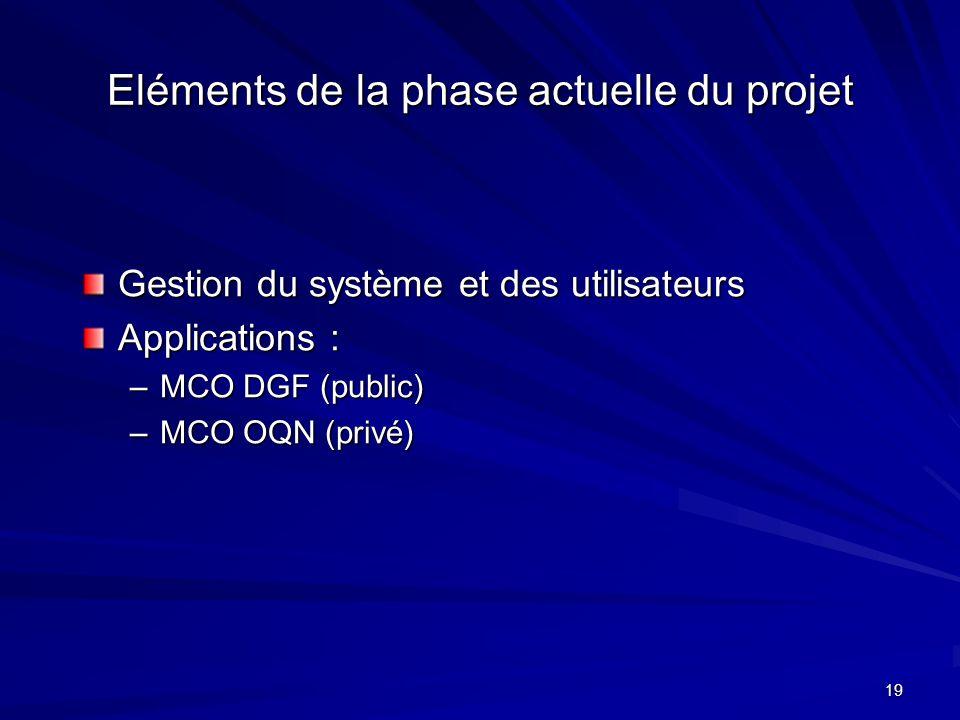 Eléments de la phase actuelle du projet
