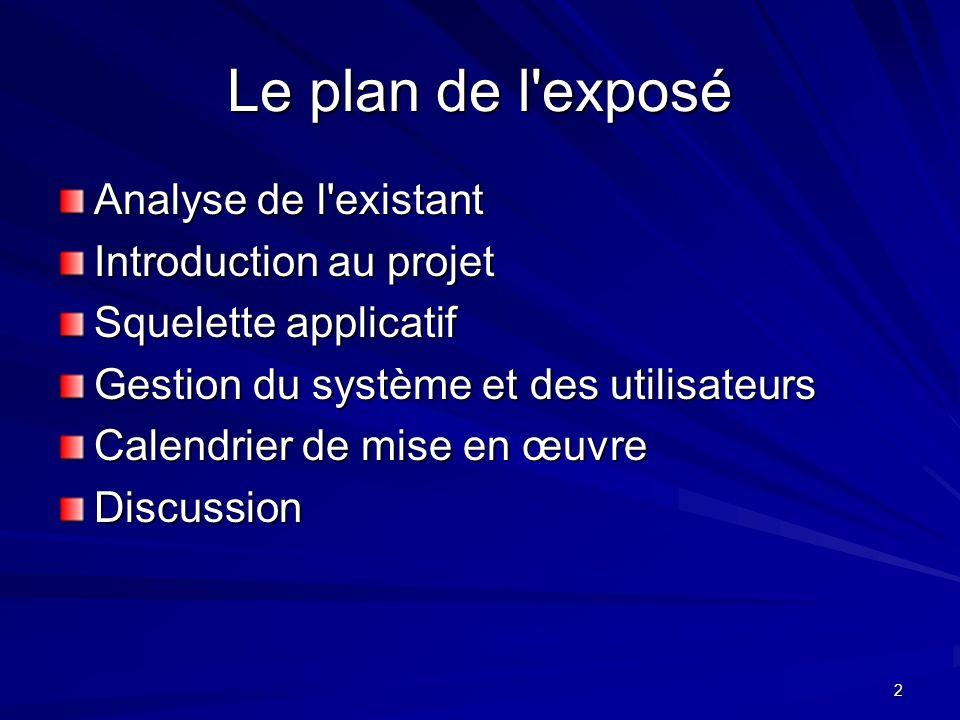 Le plan de l exposé Analyse de l existant Introduction au projet