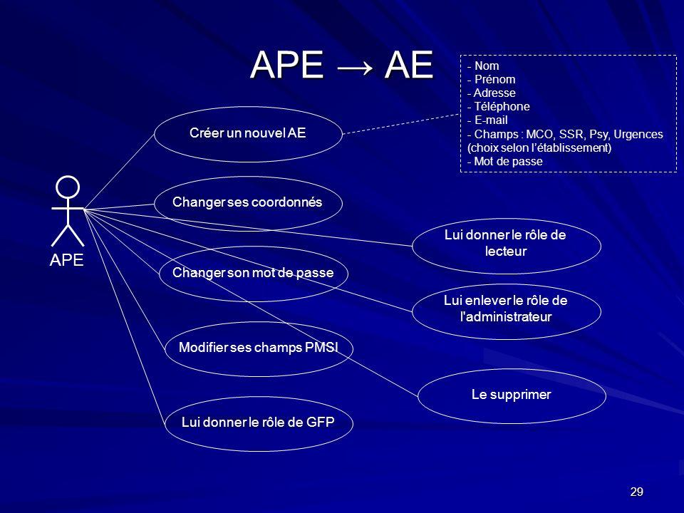 APE → AE APE Créer un nouvel AE Changer ses coordonnés