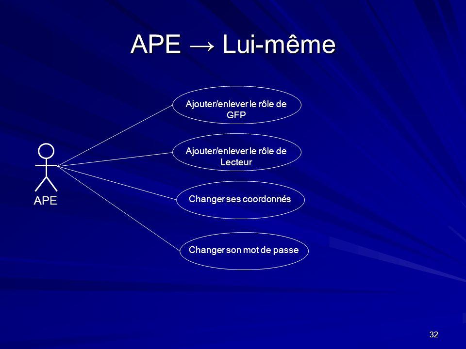 APE → Lui-même APE Ajouter/enlever le rôle de GFP
