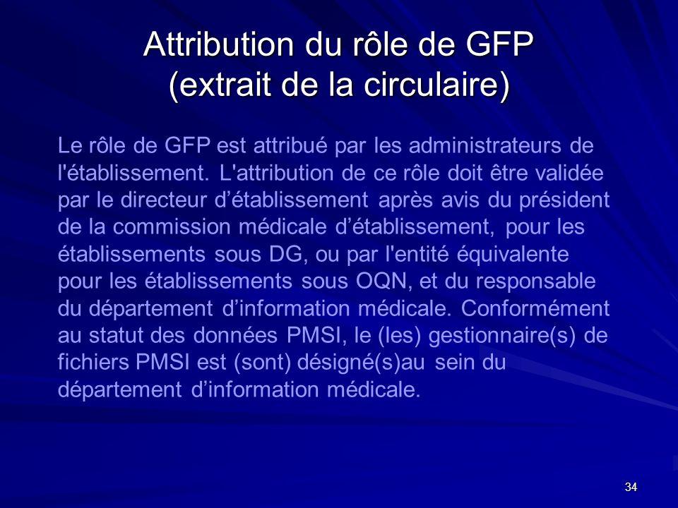 Attribution du rôle de GFP (extrait de la circulaire)