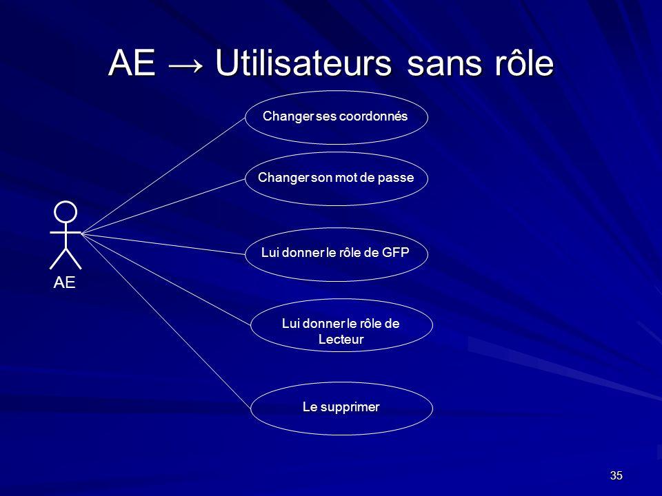 AE → Utilisateurs sans rôle