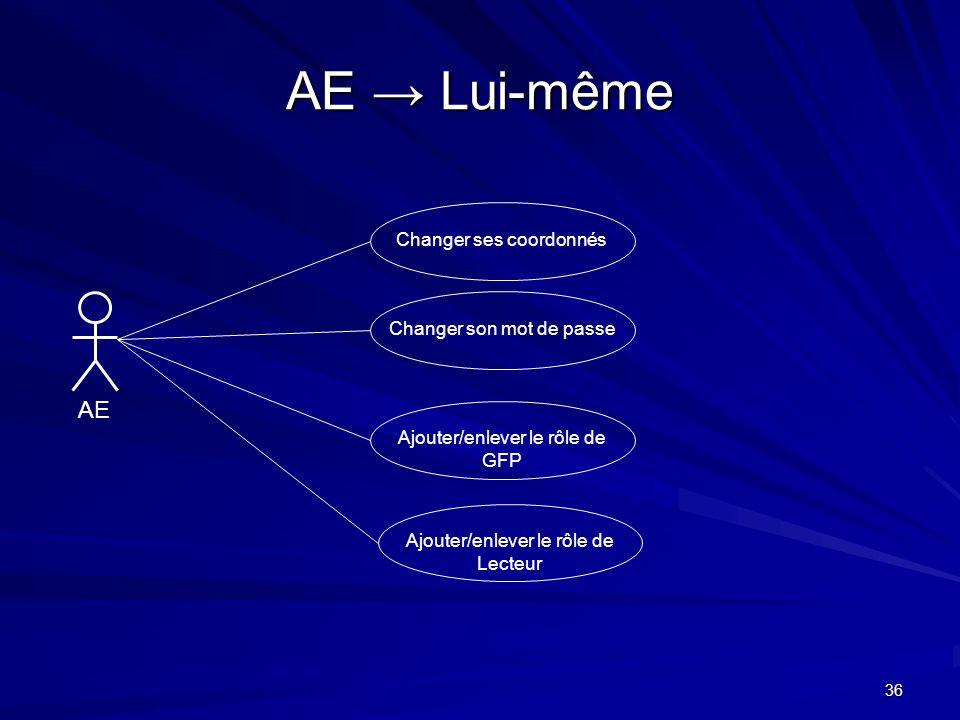 AE → Lui-même AE Changer ses coordonnés Changer son mot de passe