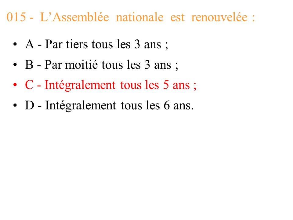 015 - L'Assemblée nationale est renouvelée :