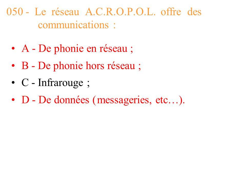 050 - Le réseau A.C.R.O.P.O.L. offre des communications :