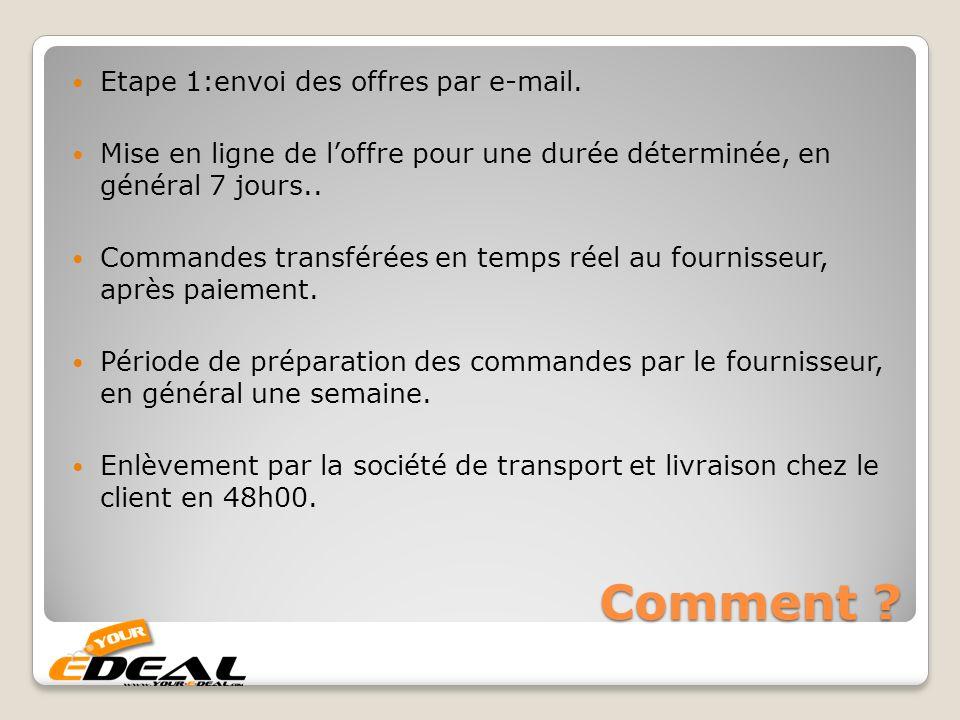 Comment Etape 1:envoi des offres par e-mail.
