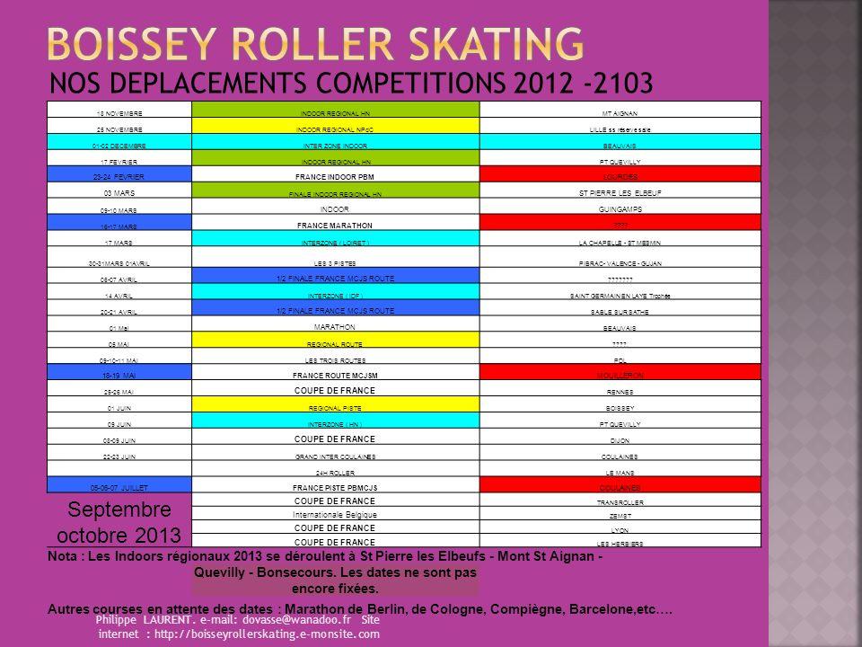 BOISSEY ROLLER SKATING