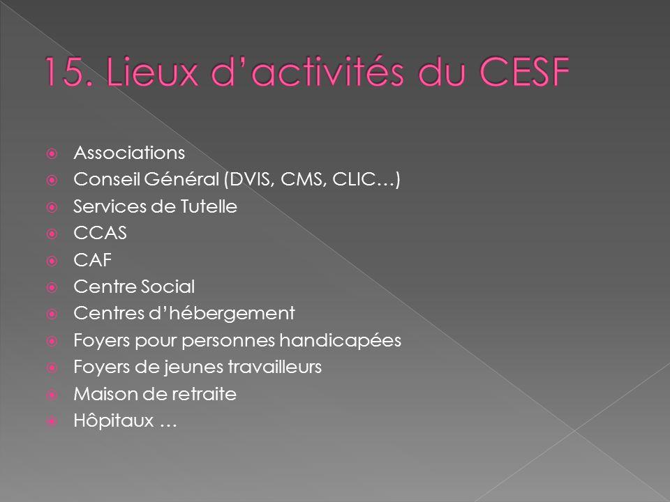 15. Lieux d'activités du CESF
