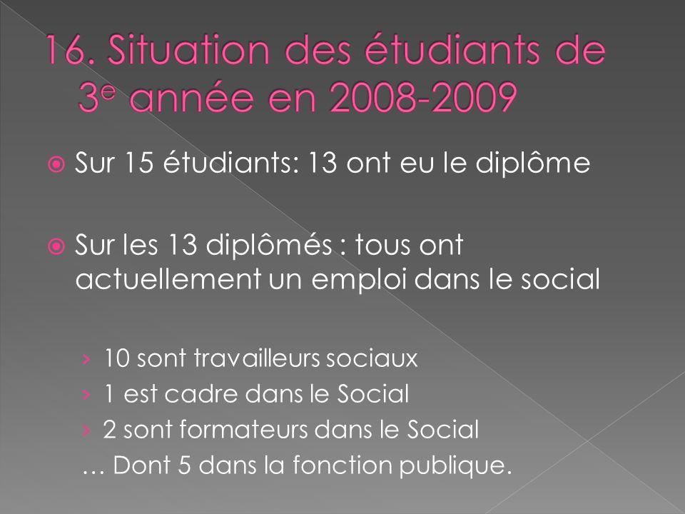 16. Situation des étudiants de 3e année en 2008-2009