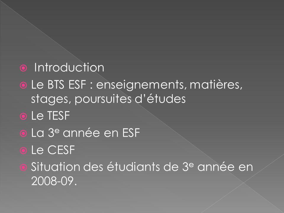 Introduction Le BTS ESF : enseignements, matières, stages, poursuites d'études. Le TESF. La 3e année en ESF.