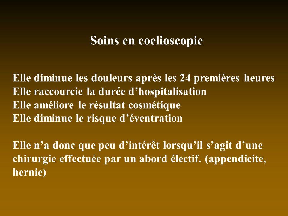 Soins en coelioscopieElle diminue les douleurs après les 24 premières heures. Elle raccourcie la durée d'hospitalisation.