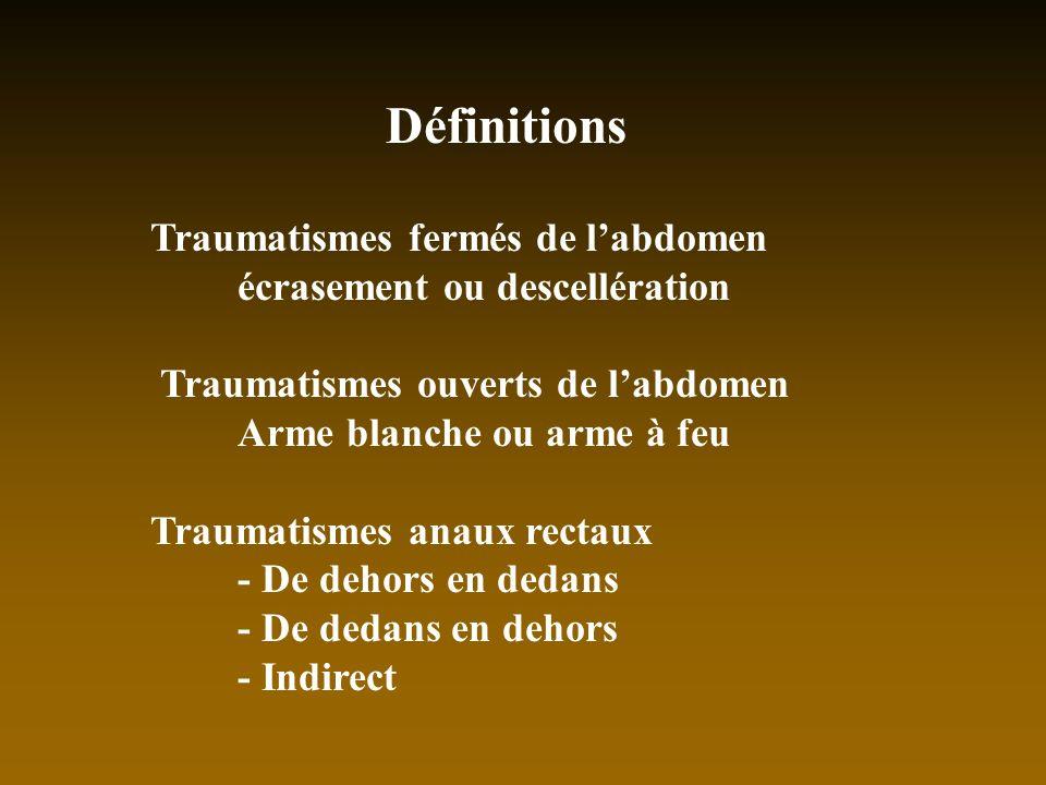 Définitions Traumatismes fermés de l'abdomen