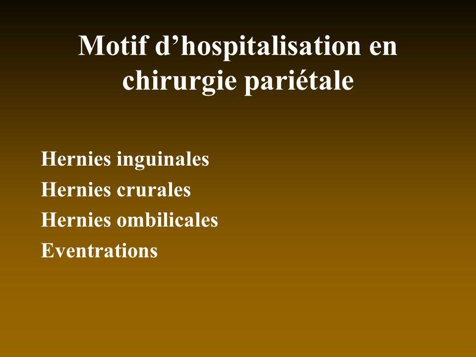 Motif d'hospitalisation en chirurgie pariétale