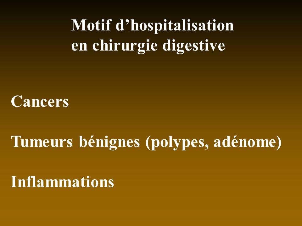 en chirurgie digestive