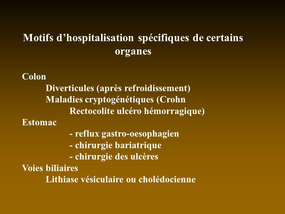 Motifs d'hospitalisation spécifiques de certains organes